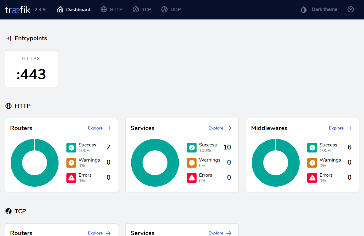 Securing the Traefik Dashboard/API with Cloudflare Access